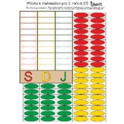 Matematika 1.r. ZŠ 3.díl (nová řada dle RVP)