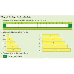 Němčina pro jazykové školy 1. nově - učebnice