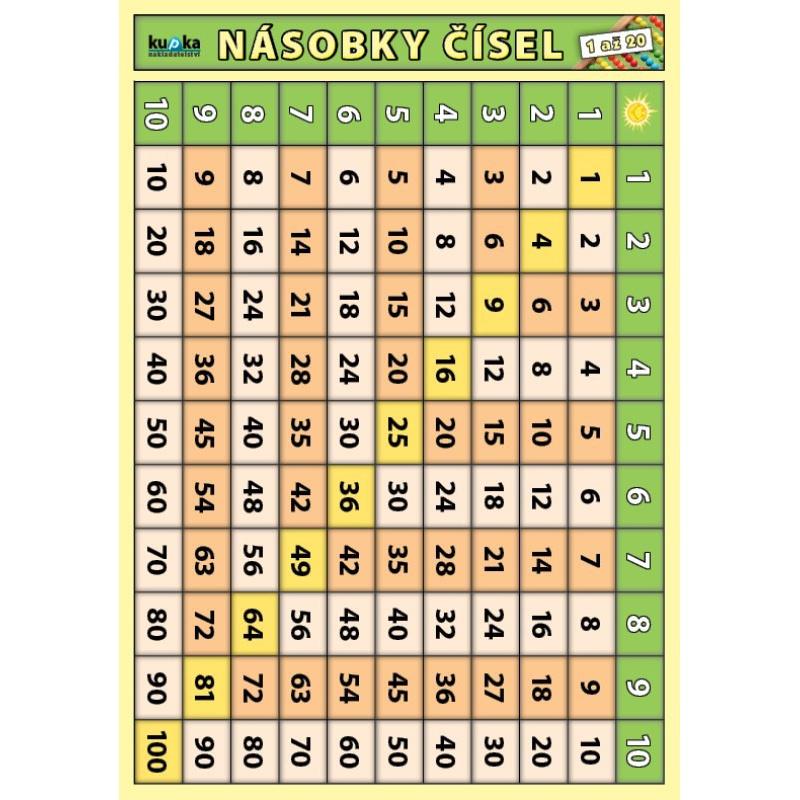Násobky čísel 1 až 20 (oboustranná tabulka, A5)