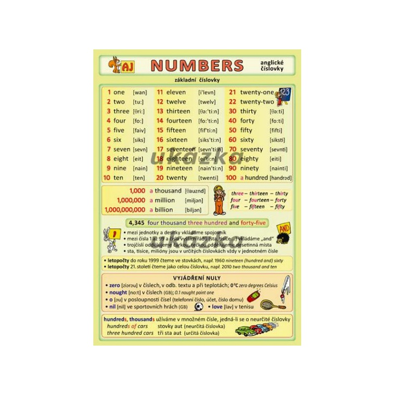 Anglické číslovky - Numbers (oboustrannná tabulka, A5)