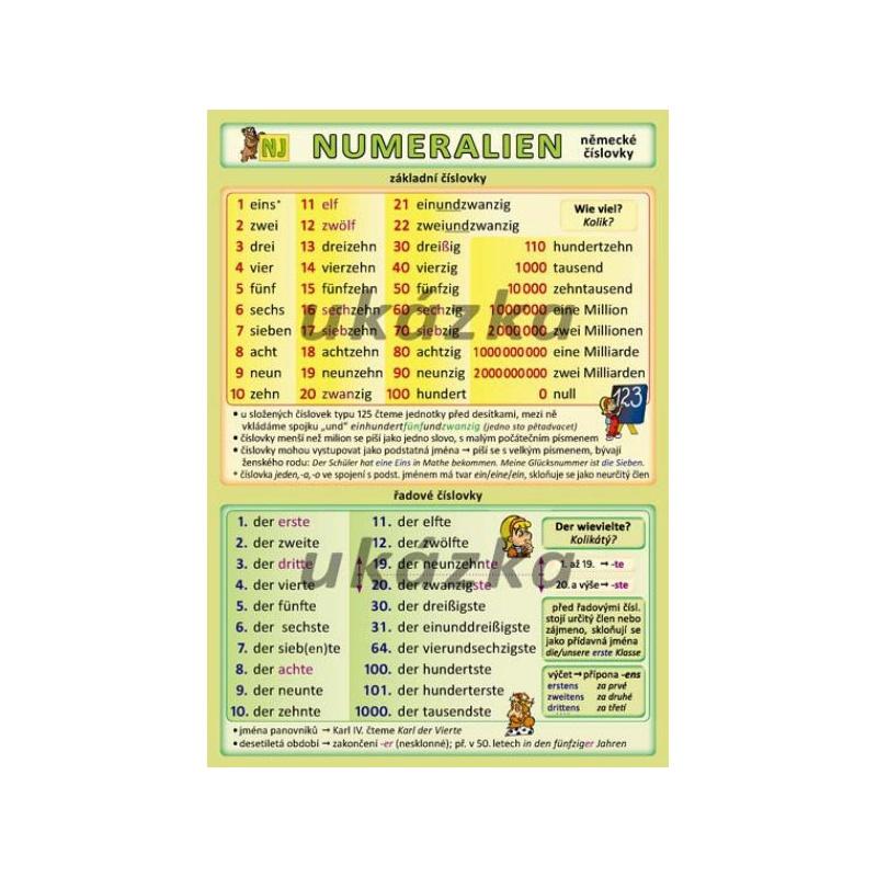 Německé číslovky - Numeralien (oboustranná tabulka, A5)