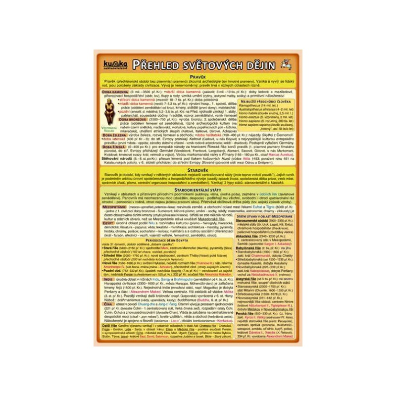 Přehled světových dějin (skládačka A5, 8 stran)